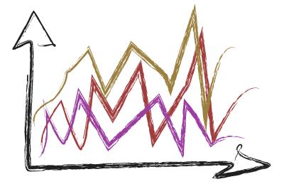 Poglądowy wykres statystyk
